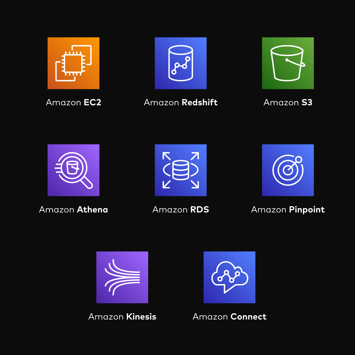 Image of Aws icons 1200x1200px